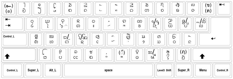 ผังแป้นพิมพ์