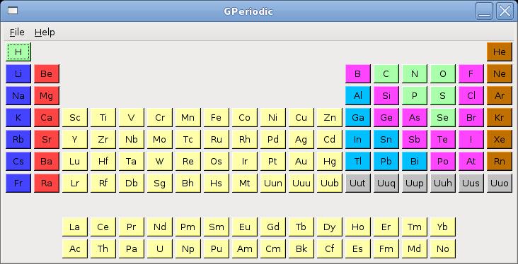 GPeriodic, before